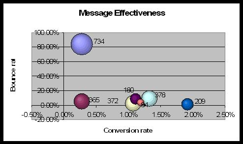 Message_effectiveness